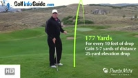 How to Handle Elevated Shots Into a Green By Tom Stickney