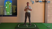 What Makes The Golf Ball Curve Video - by Peter Finch