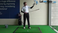 Why Shot Alignment Is So Important, Golf Video - by Pete Styles