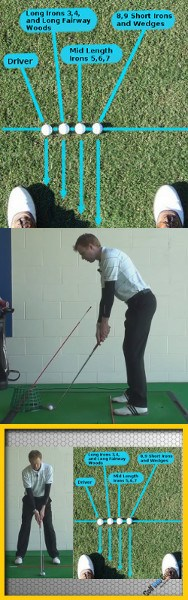 Correct Golf Ball Position  3