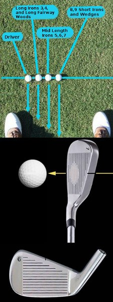 Correct Golf Ball Position 5