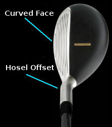 why do hybrids hit the ball higher 2