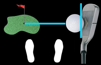 Square Clubface Normal1 - Golf How To Play A Draw Step By Step
