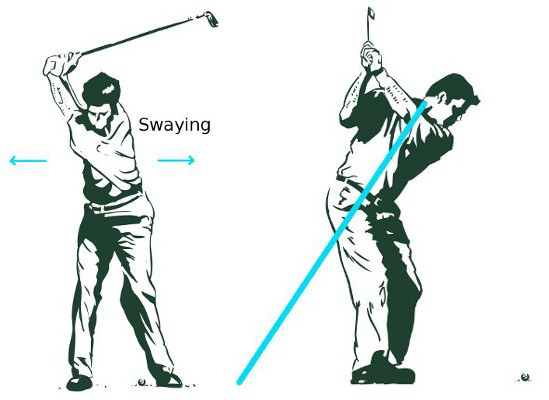 Sway - Swaying, Golf Term