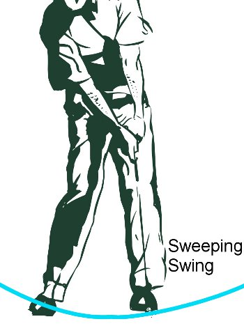 Sweeping Swing