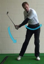 Proper Golf Swing Sequence 2