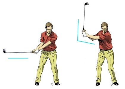 Backswing Wrists Hinge