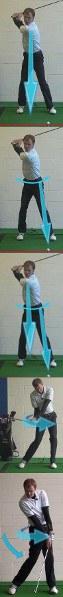 Get Hip to Proper Golf Swing Rotation 5