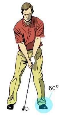 Knock Down Golf Shot Address