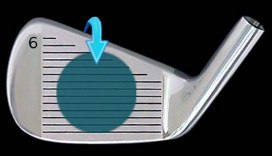 face angle on a club face