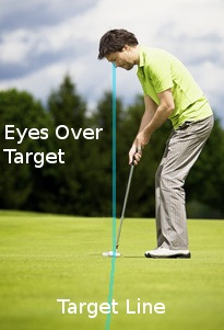 Putter Eyes Over Target