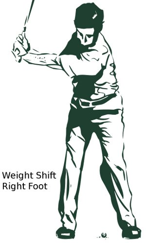 Golf Backswing Weight Shift