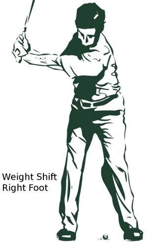 Golf Backswing Weight Shift