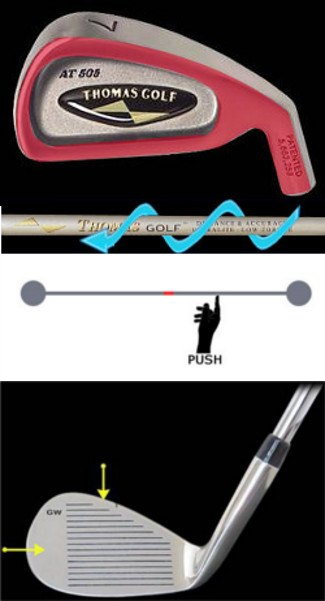 Classic Features of Game Improvement Irons
