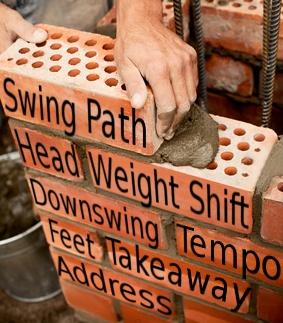 Rebuilding A Golf Swing