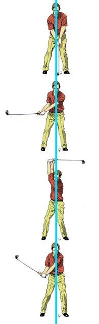 Body movement in golf swing