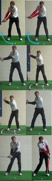 A Great Golf Downswing is about Getting the Sequence Right