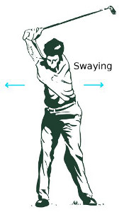 Feet Direction Key for Solid Golf Stance 1