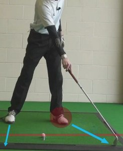 Feet Direction Key for Solid Golf Stance 2