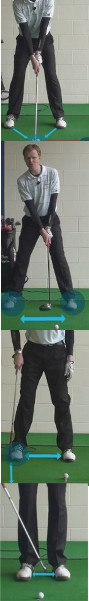Solid-Foundation-Golf-Stance-A