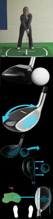 Golf Swing Positions, Thomas Golf Alignment Check Guide