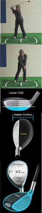 Check Swing Positions with Thomas Golf Alignment Guide: Takeaway