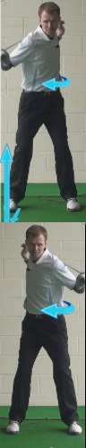 How to Rotate Your Body Without Sliding, Golf Swing Tip