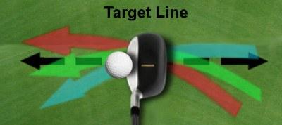 what is proper golf swing