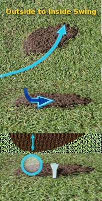 what-you-can-tell-from-divots-A
