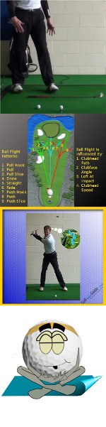 Top 3 Ways to Stop Topping the Golf Ball 6