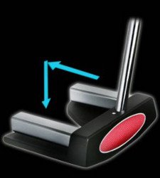 face balanced putter term