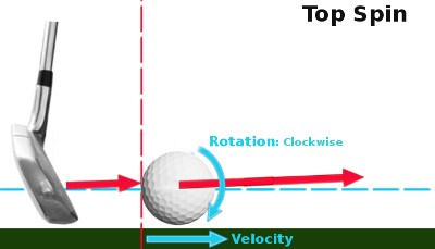 use gap wedge to hit long chip 2