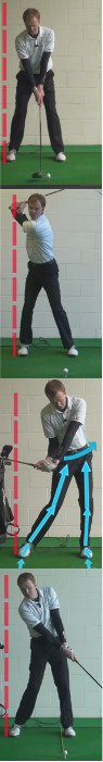 Correct Back Leg for Increased Golf Power A