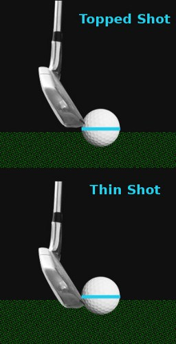 Thin Shot Golf Drills Introduction