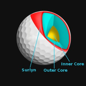 Golf Ball Covers Surlyn Vs Urethane
