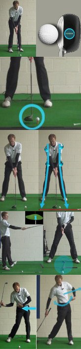 Causes and Cures Golf Pull Slice Shot A
