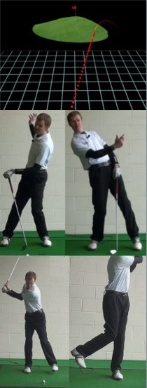 Golf Causes and Cures: Push Slice