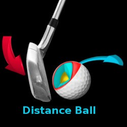 what is the best golf ball to play 2