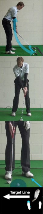 Golf-Fix-open-lead-foot-wedge-play