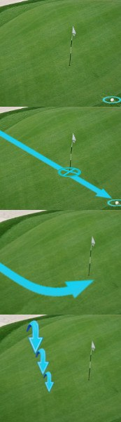 How to Hit More Greens in Regulation, Golf Tip
