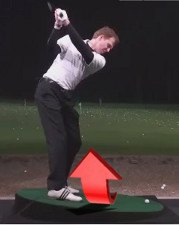 Ball Below Feet – What the Swing Does 1