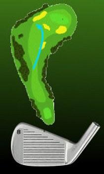 Get High-Percentage Golf Shots 1