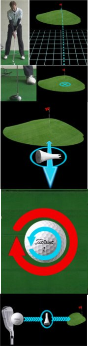 Use Golf Ball Logo to Set Up Fade or Draw, Golf Swing Tip