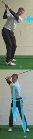 Golf Tip on Proper Shoulder Alignment A