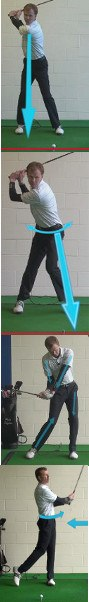 In Golf Right Arm Close to Body Means Power in Your Swing