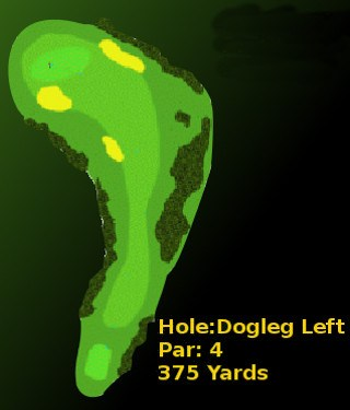 Target Determines Alignment, Trajectory and Shot Shape, Golf Tip 1