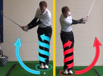 Top 3 Ways to Improve Your Swing Tempo 1