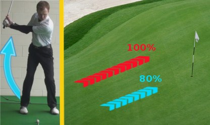 Top 3 Ways to Improve Your Swing Tempo 3
