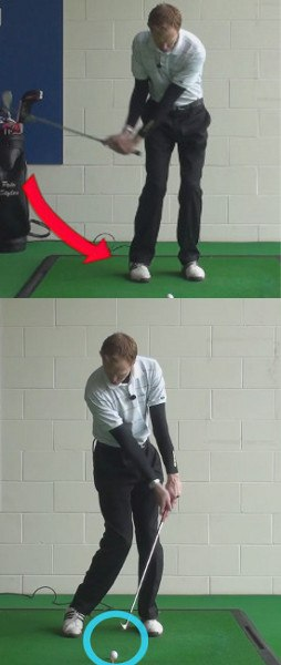 Analyzing Your Own Impact Position