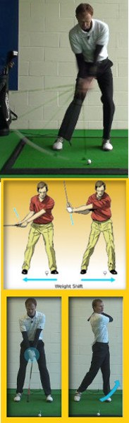 Deadly-During-the-Golf-Swing-A